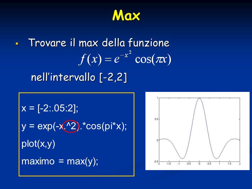 Max Trovare il max della funzione nell'intervallo [-2,2]